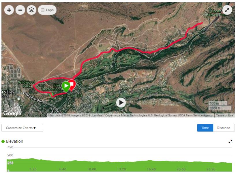 Frost Or Fog 10 Mile 1 4 Marathon 5k