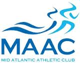 Spring MAAC Track
