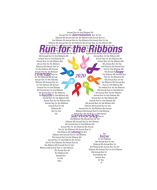 Run For The Ribbons 5K/1 mile-Virtual