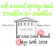 6th Annual Springs Back Triathlon and Duathlon
