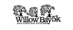 28th Annual Willow Bay 5k Run & Fitness Walk for Women