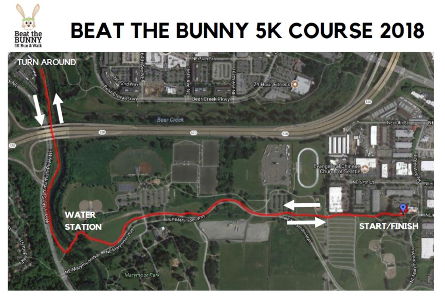Superb IMPORTANT: The Course Begins And Ends On Grass Before Transitioning To  Gravel For The First/last Quarter Mile. Please Plan Footwear Accordingly  And Use ...