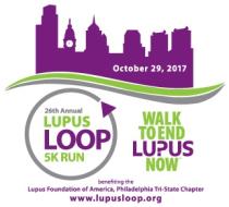 Lupus Loop