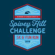 Spivey Hill Challenge