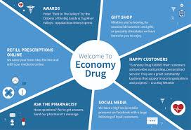 Economy Drug