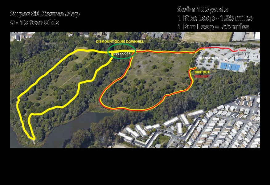 SuperKid Triathlon: 9-10 Year Old Course