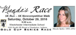 Manda's Race