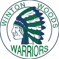 Winton Woods MS Invitational