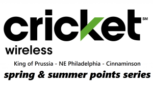 Cricket Wireless Spring & Summer Points Series