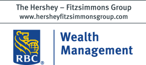 Hershey Fitzsimmons/RBC Wealth