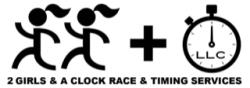 Aiken Turkey Trot 5K and 1-Mile Fun Run 2020