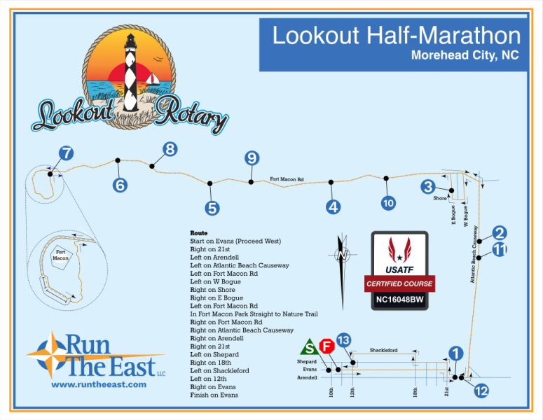 Lookout Rotary Port To Fort Half Marathon 5k 1m