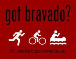 Bravado Challenge 2021