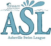 Winter Swim League Signup