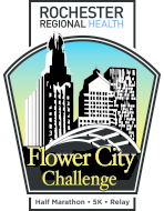 Flower City Challenge - VIRTUAL