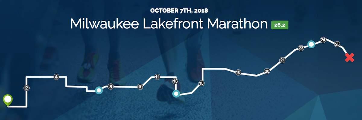 Milwaukee Lakefront Marathon - 2018 Banner Image